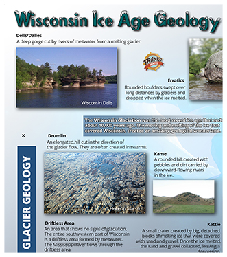 Franko Wisconsin Ice Age Trail Guide and Glacier Geology
